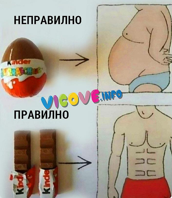 Популярна диета